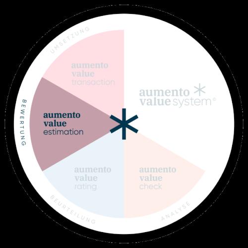 AUM_Kompass_estimation_RGB